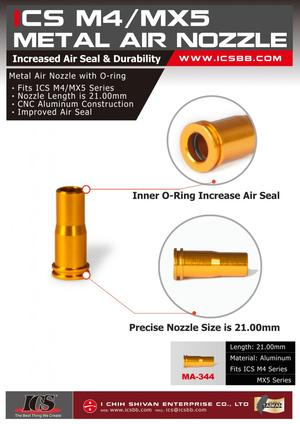M4/MX5 Nozzle med o-ring
